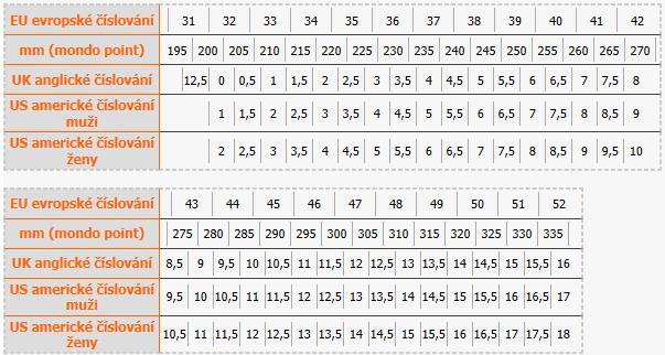 Převodní tabulka velikostí bot  6f1fd72bab
